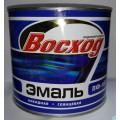 Эмаль ПФ-266 Жёлто-коричневая 1,9 кг